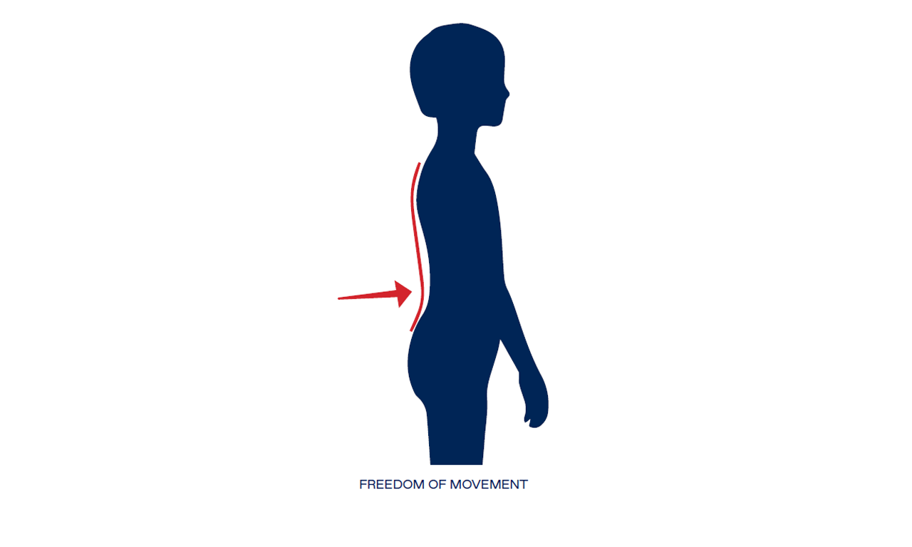 About beckmann - ergonomic principles - freedom of movment